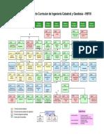 Catastro - Distrital.pdf
