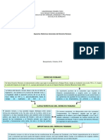 Tarea Nº 01 Mapa Conceptual  Aspectos Históricos Generales del Derecho Romano