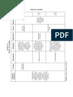 Matriz de Variables.pdf
