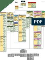 NEW_Organization Chart_big_29NOV17_.pptx