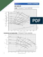 curva-bomba-centrifuga-franklin-db2
