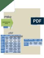 Ejercicio 2A_Diagrama Tortuga_Identificación de Activos del Caso