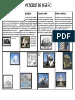metodos de diseño arquitectura
