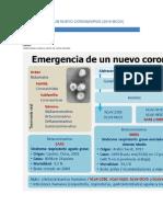 EMERGENCIA DE UN NUEVO CORONAVIRUS.pdf