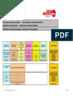 Equivalences-diplomes-etrangers.pdf