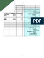 Igf Calculator