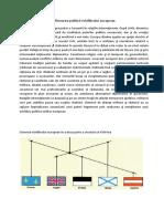 Afirmarea politicii echilibrului european
