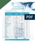 roma_zona_3_peschiera_capore(1)