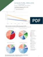 Mizoram_-_Disease_Burden_Profile[1]