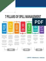 7-pillars-of-spill-managment