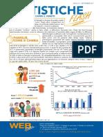 Statistiche flash Settembre 2019