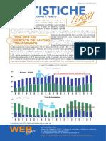 Statistiche Flash Agosto 2019