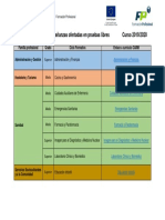 Titulaciones ofertadas pruebas libres 2019-2020