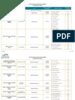 FSM-Equipes-Oct-2018.pdf
