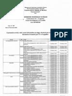 20200121 - calendarizzazione esami corsi accademici inverno 2019-2020