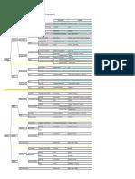 Arbre de choix des tests et fonctions R - V3.pdf