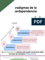 4º Paradigmas de La Interdependencia