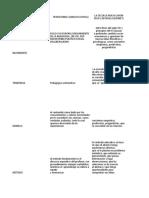 modelos pedagogicos.xlsx