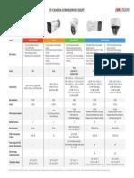 Hikvision IP camera comparison selection chart