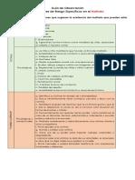 Indicadores de Riesgo Específicos en el Maltrato.docx