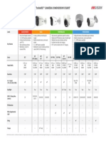 Hikvision turbohd camera comparison selection chart