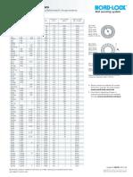 ARANDELA NORD-LOCK.pdf