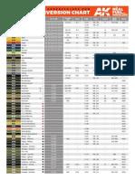 AK Interactive Colour Conversion  Chart