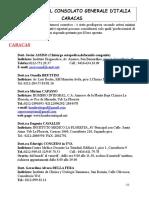 elenco_medici_noti