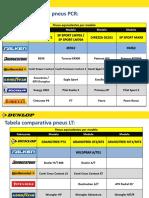 Tabela Equivalencias Dunlop