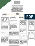 mapa_conceptual.proteinas