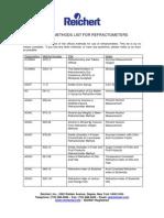 Official Methods List of Refractometer