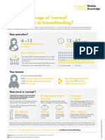 infographic-range-of-normal-breastfeeding