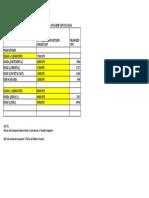 avadh club AHUVENTILATION SHEET 1.xls.pdf