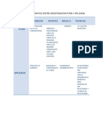 CUADRO_COMPARATIVO_ENTRE_INVESTIGACION_P.docx