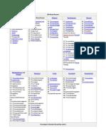 108 Divya Desas.pdf