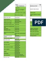 MHC checklist02