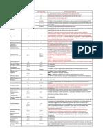106471885-Comparacion-ISOTS16949-AS9100.pdf