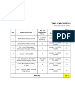 DRRM Report Template