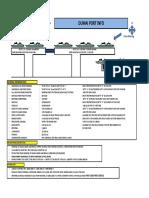 Dumai Port Info