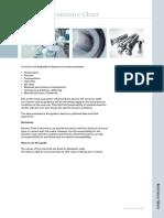 SiemensChemical-ResistanceChart.pdf