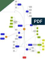 mapa-ciclo-evaluacion