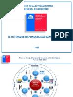 PRESENTACION SISTEMA DE RESPONSABILIDAD ADMINISTRATIVA