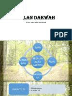 JALAN DAKWAH.pptx