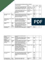 full module list