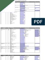 Tabla_Programas_Posgrado_Brasil_FINAL_Jul24.pdf