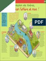Infographie Carrefour - La protection de nos rivières - Pages 2 et 3 - Février 2004