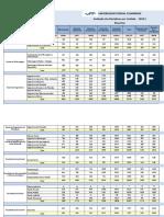 Discentes-Avaliacao-Disciplinas_2018-1_Departamento