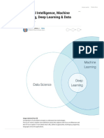 Artificial Intelligence, Machine Learning, Deep Learning & Data Science