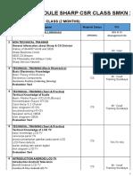 Time Schedule Short Course SHARP CLASS SMKN 2 Bengkulu
