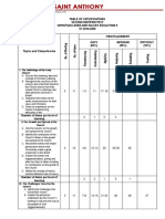 Table of Specifications_Second Grading Period